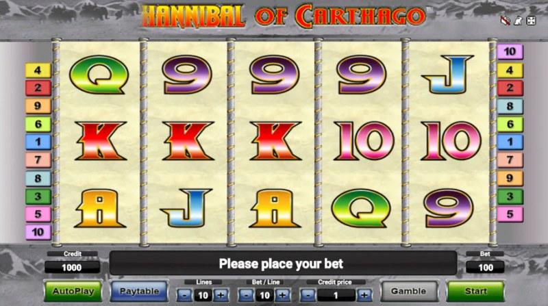 Hannibal of Carthago :: Main Game Board