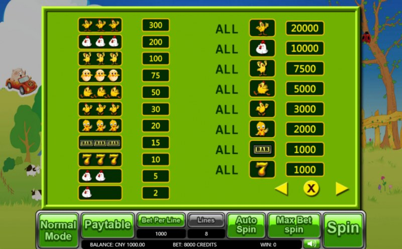 Happy Chicken :: Paytable