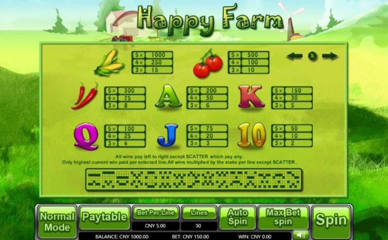 Happy Farm :: Paytable