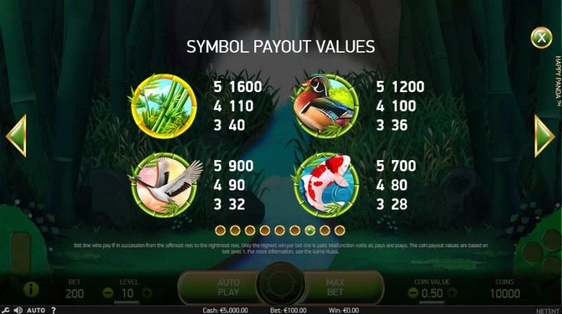Happy Panda :: Paytable - High Value Symbol Payout Values
