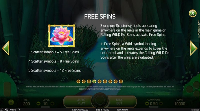 Happy Panda :: Free Spins Rules