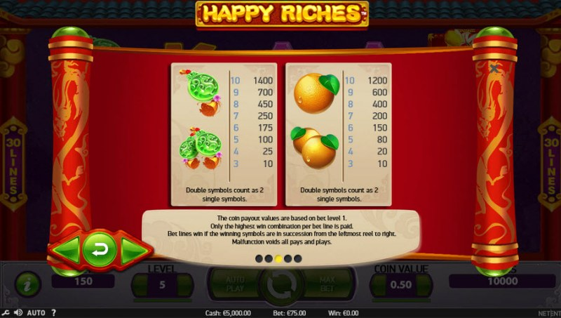 Happy Riches :: Paytable - Medium Value Symbols