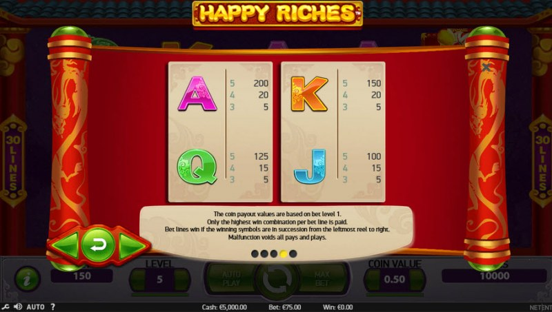 Happy Riches :: Paytable - Low Value Symbols