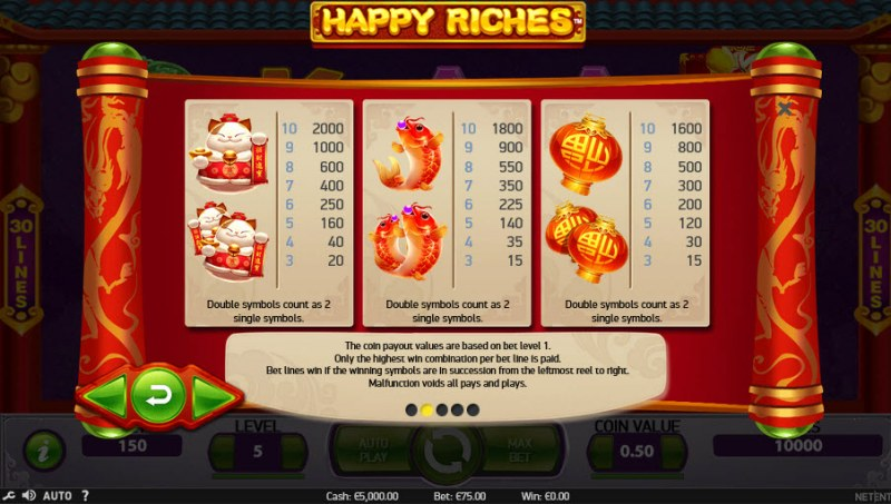 Happy Riches :: Paytable - High Value Symbols