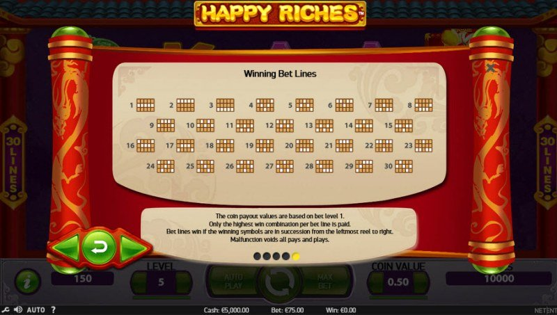 Happy Riches :: Winning Bet Lines 1-30