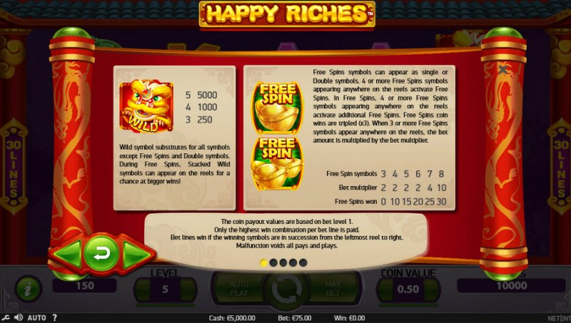 Happy Riches :: Wild and Scatter Rules