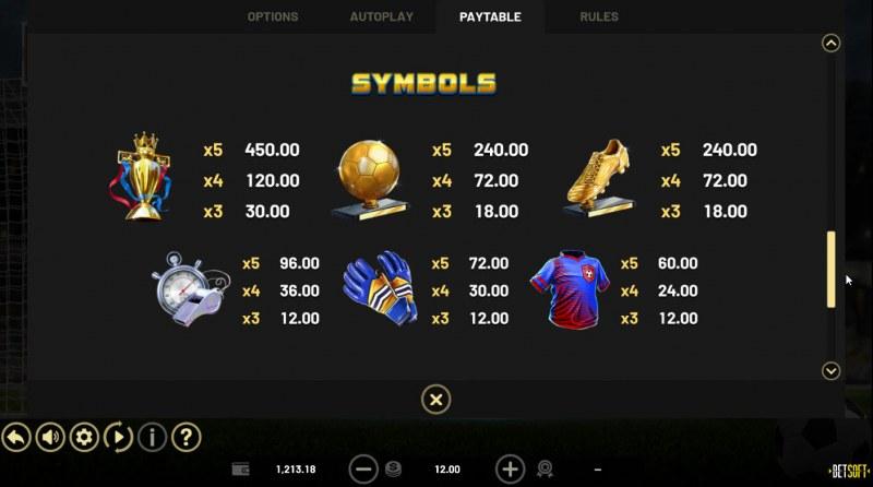 Hat Trick Hero :: Paytable - High Value Symbols