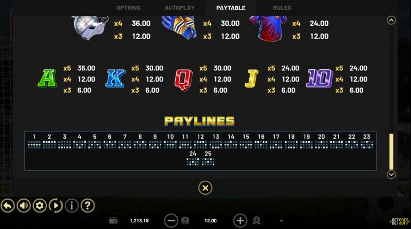 Hat Trick Hero :: Paytable - Low Value Symbols