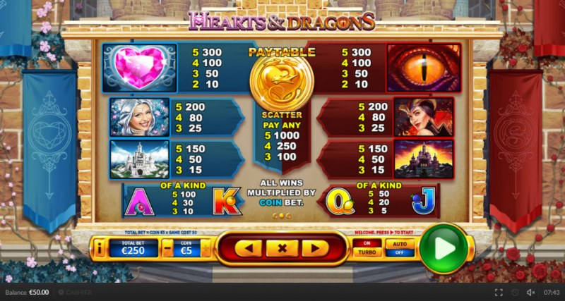 Hearts & Dragons :: Paytable