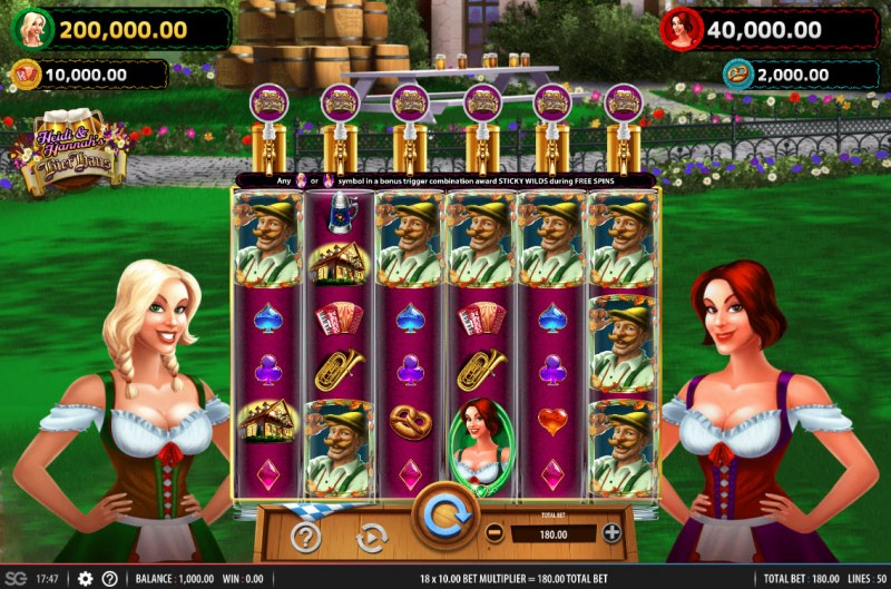 Heidi & Hannah's Bier Haus :: Main Game Board