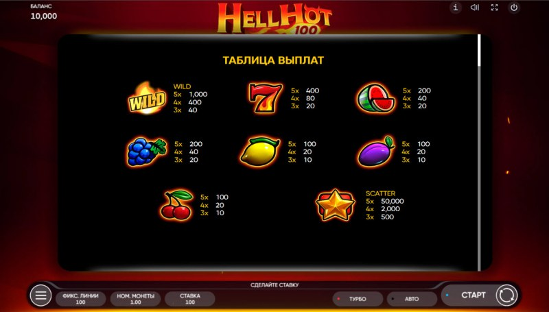 Hell Hot 100 :: Paytable