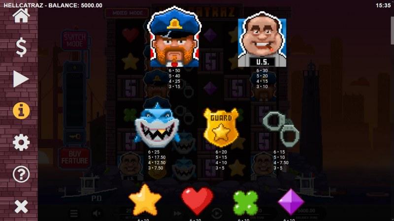Hellcatraz :: Paytable - High Value Symbols