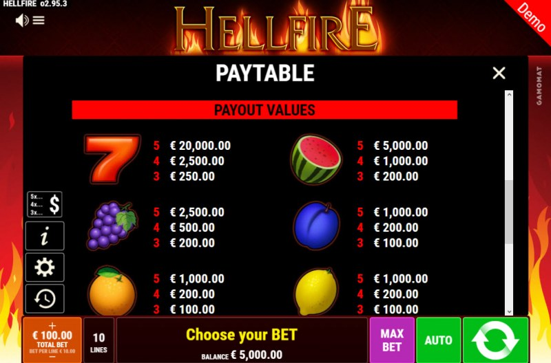 Hellfire :: Paytable