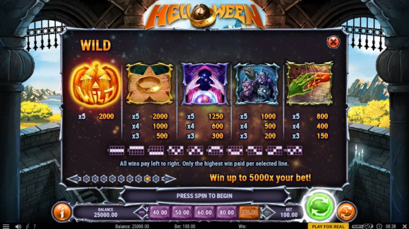 Helloween :: Paytable - High Value Symbols