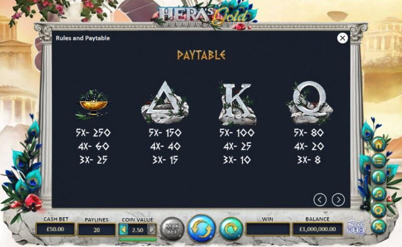 Hera's Gold :: Paytable - Medium Value Symbols