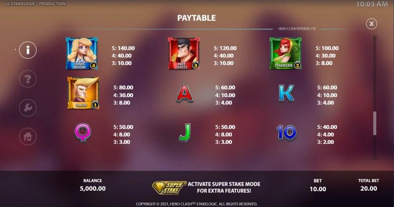 Hero Clash :: Paytable