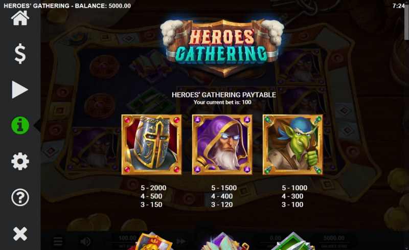 Heroes' Gathering :: Paytable - High Value Symbols