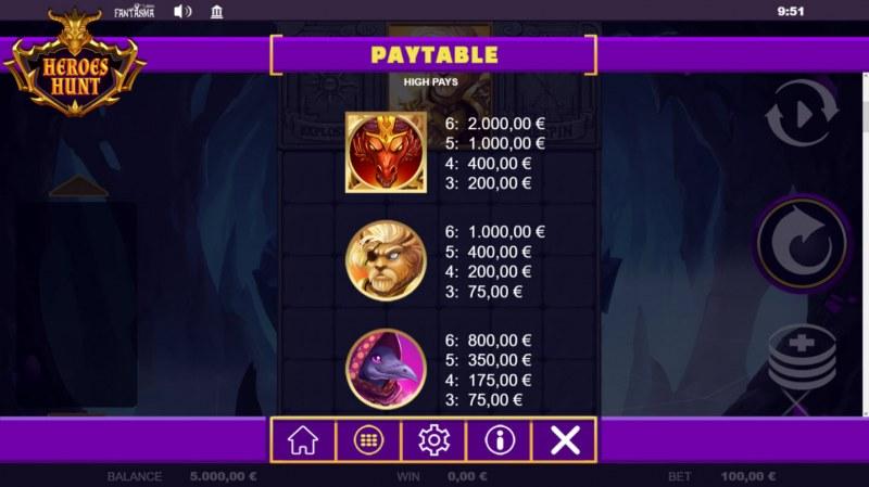 Heroes Hunt Megaways :: Paytable - High Value Symbols