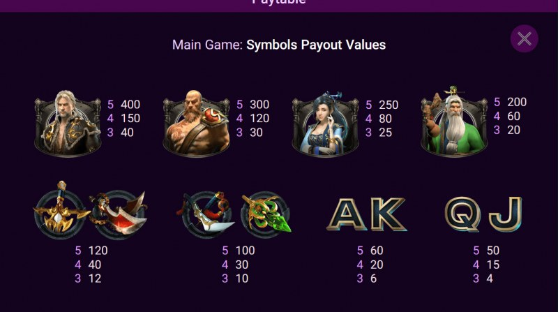 Heroes Rise of the Legend :: Paytable