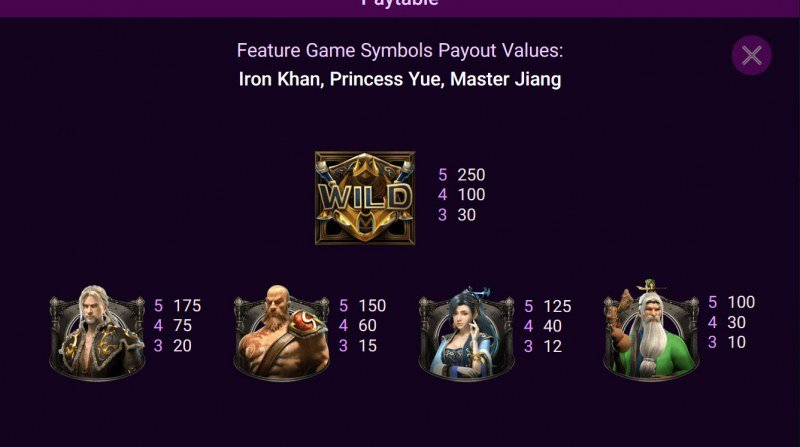 Heroes Rise of the Legend :: Feature  Payout Values - High Value Symbols