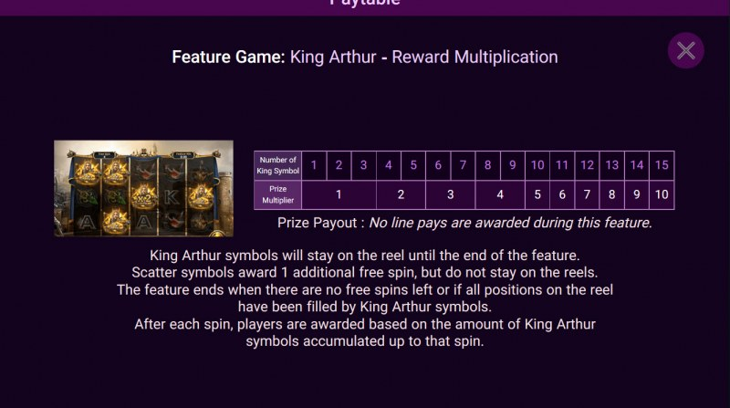 Heroes Rise of the Legend :: King Arthur Feature Rules