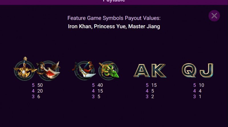 Heroes Rise of the Legend :: Feature Payout Values - Low Value Symbols