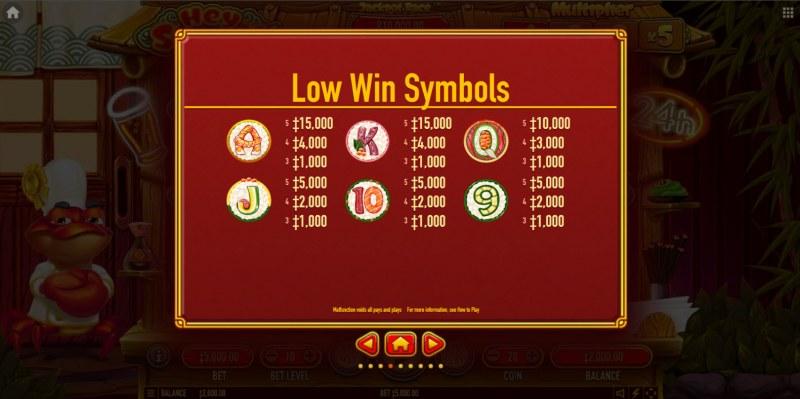 Hey Sushi :: Paytable - Low Value Symbols