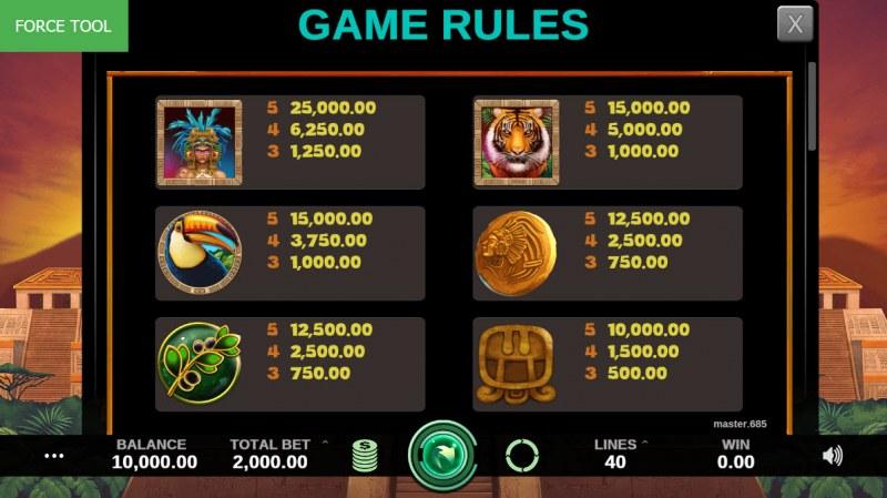 Hidden Kingdom :: Paytable - High Value Symbols