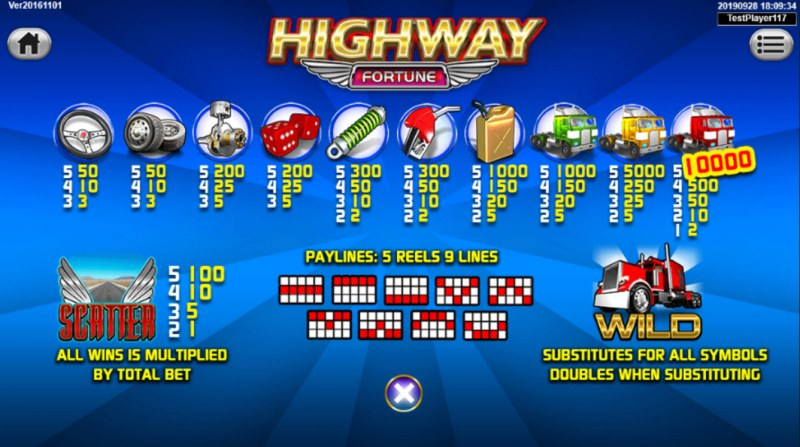 Highway Fortune :: Paytable