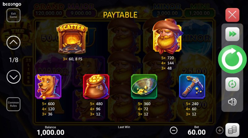 Hit the Gold! Hold and Win :: Paytable - High Value Symbols