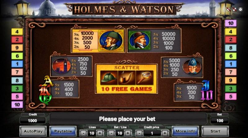 Holmes & Watson :: Paytable