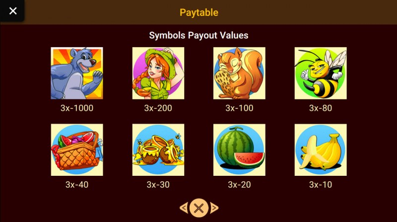 Honey Hunter :: Paytable