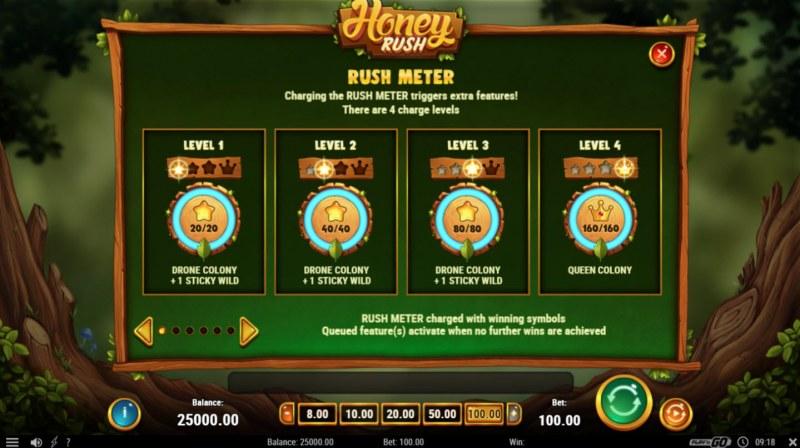 Honey Rush :: Rush Meter