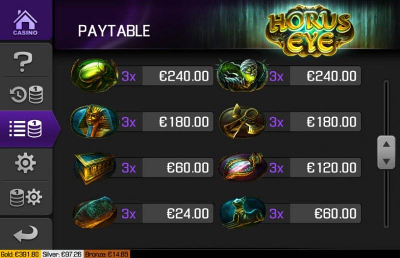 Horus Eye :: Paytable