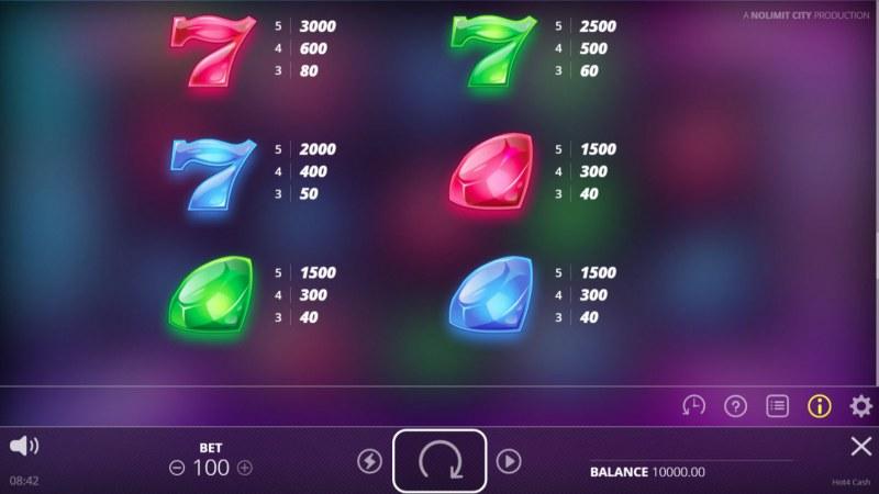 Hot 4 Cash :: Paytable - High Value Symbols