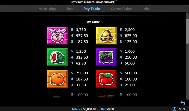 Hot Cross Bunnies Game Changer :: Paytable - Medium Value Symbols