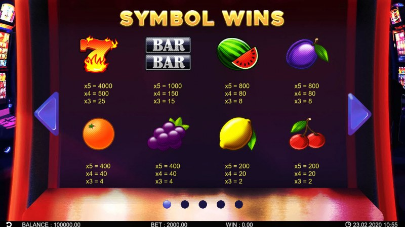 Hot Fortune Wheel :: Paytable