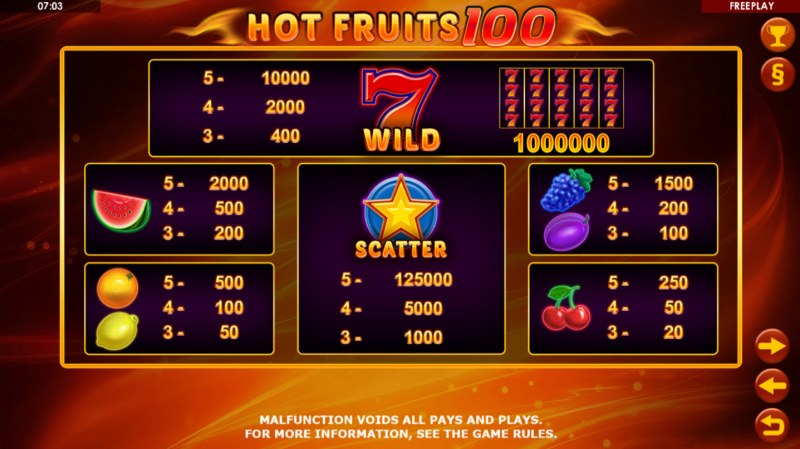Hot Fruits 100 :: Paytable