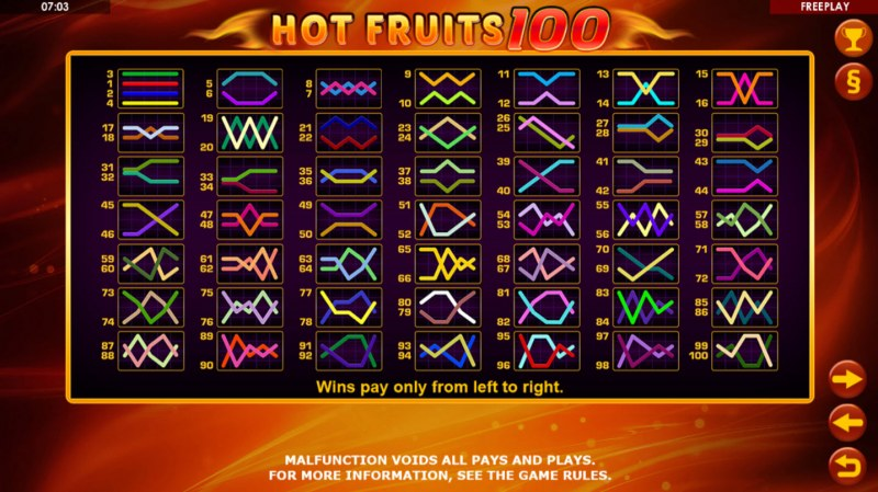 Hot Fruits 100 :: Paylines 1-100