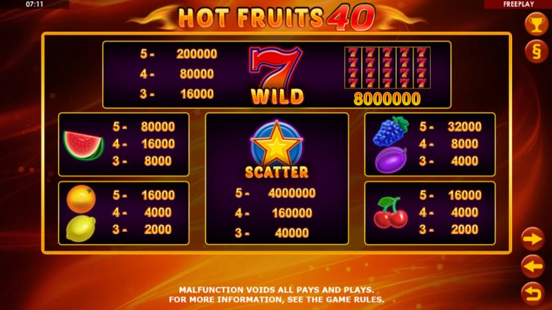Hot Fruits 40 :: Paytable