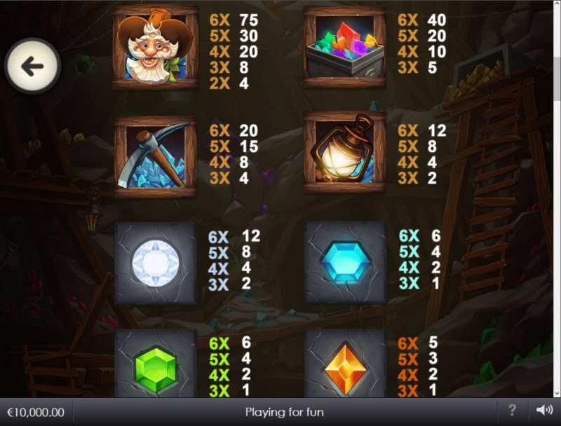 Hot Gems Xtreme :: Paytable - High Value Symbols
