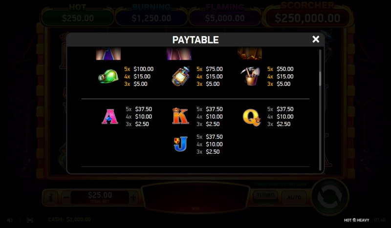 Hot & Heavy :: Paytable - Low Value Symbols