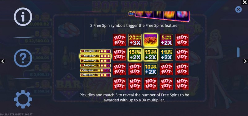 Hot Hot 777s :: Free Spin Feature Rules