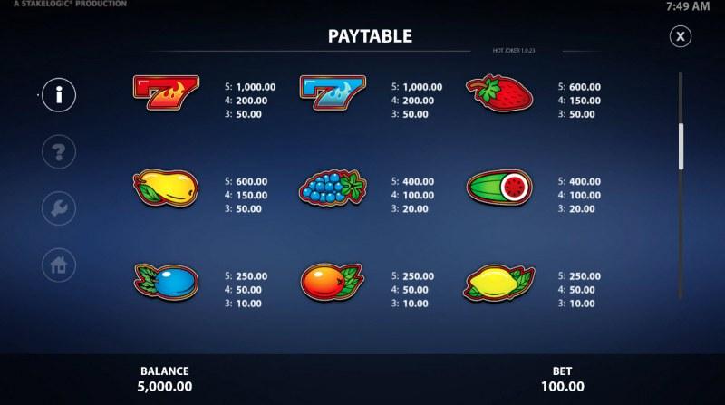 Hot Joker :: Paytable