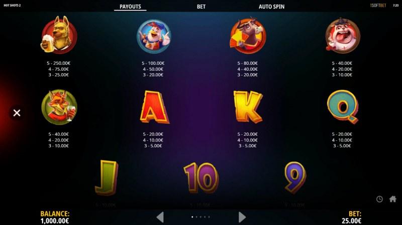 Hot Shots 2 :: Paytable - High Value Symbols