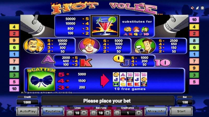 Hot Volee :: Paytable