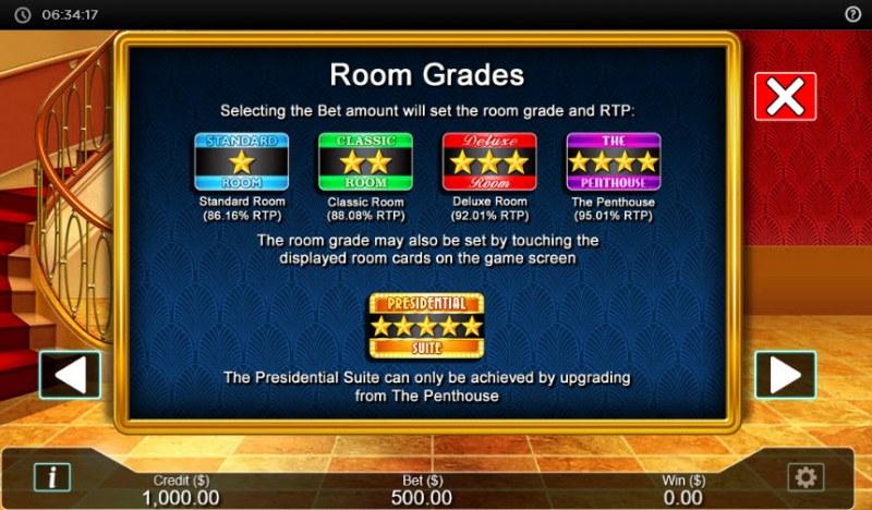 Hotel  dot Cash :: Room Grades