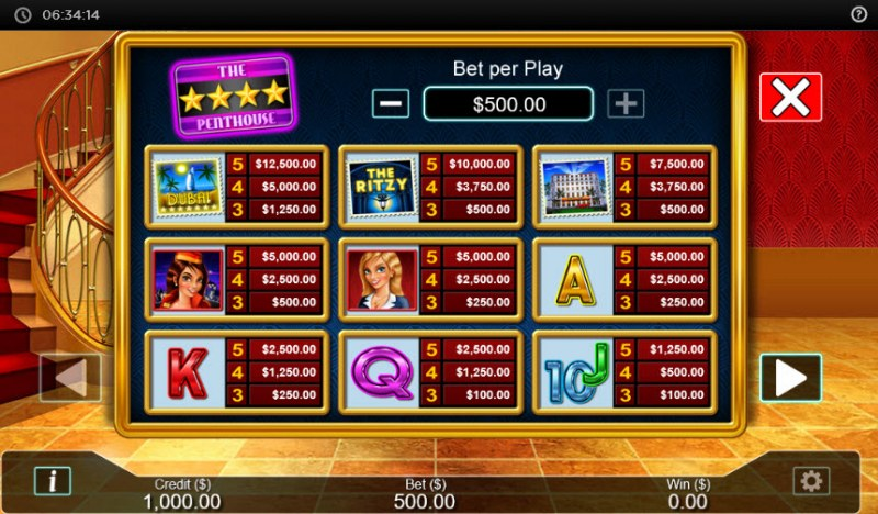 Hotel  dot Cash :: Paytable