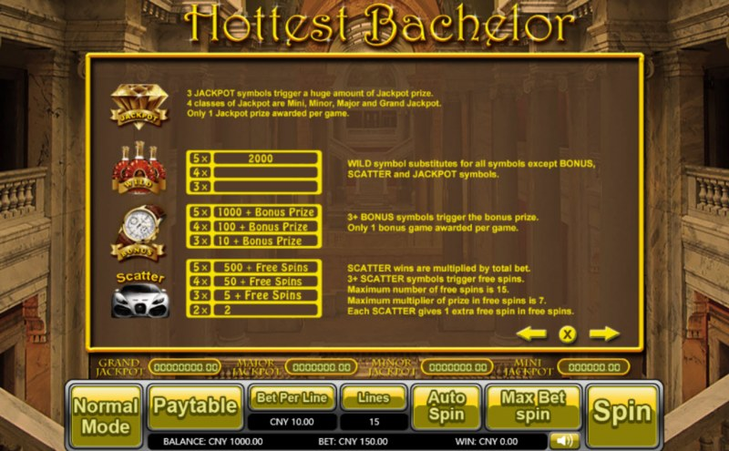 Hottest Bachelor :: Bonus, Jackpot, Scatter and Wild Rules
