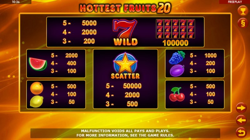 Hottest Fruits 20 :: Paytable